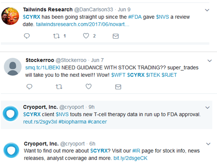 Cryoport (CYRX): Time to Ice This Stock